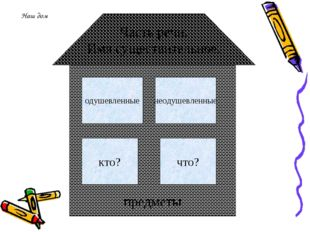 Наш дом предметы Часть речи. Имя существительное. одушевленные неодушевленные