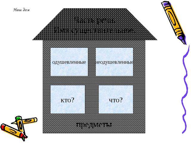 Наш дом предметы Часть речи. Имя существительное. одушевленные неодушевленные...