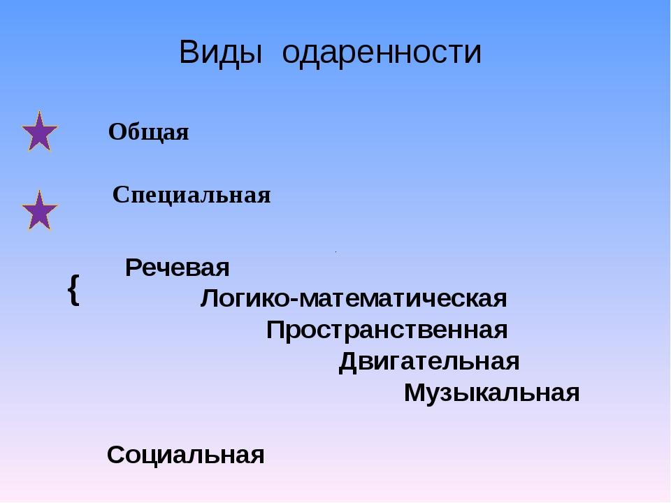 Виды одаренности Речевая Логико-математическая Пространственная Двигательная...