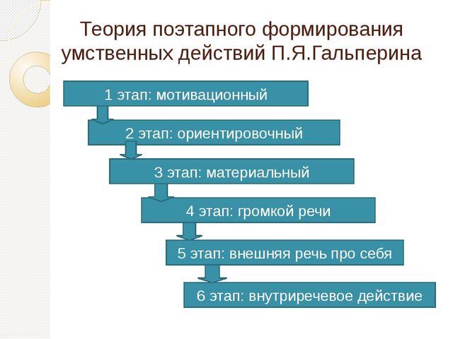 Теория поэтапного формирования умственных действий П.Я.Гальперина 2 этап: ори...