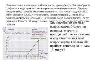Отметив точки в координатной плоскости, проведём луч. Таким образом, графико
