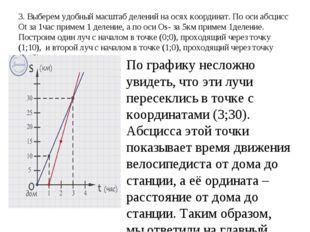 3. Выберем удобный масштаб делений на осях координат. По оси абсцисс Ot за 1ч