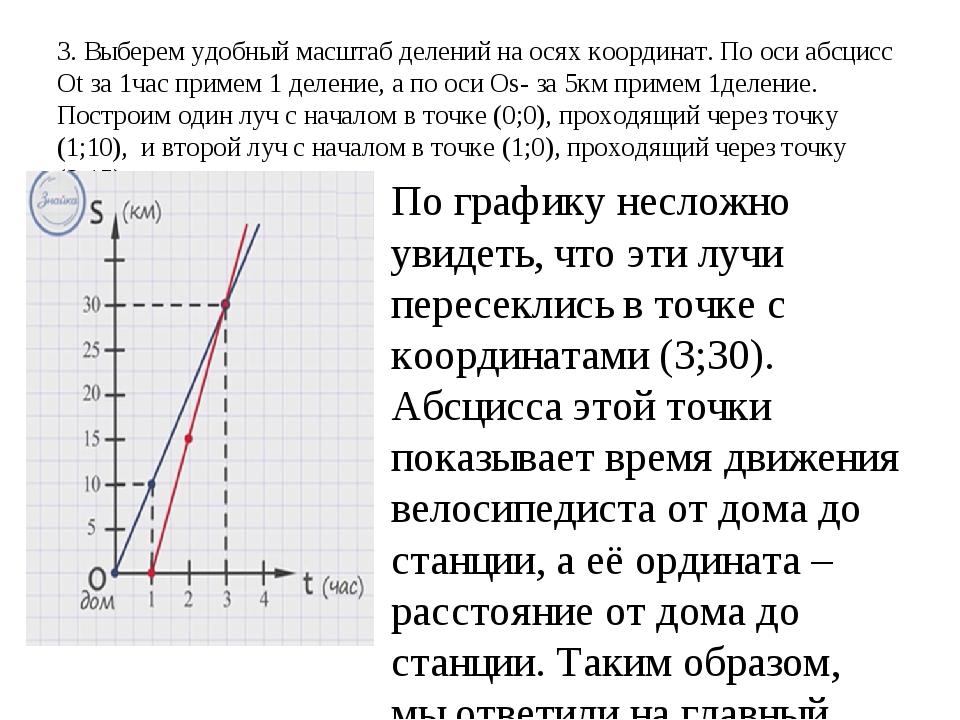 3. Выберем удобный масштаб делений на осях координат. По оси абсцисс Ot за 1ч...