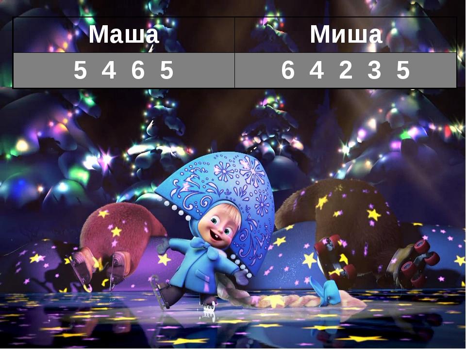 МашаМиша 5 4 6 56 4 2 3 5
