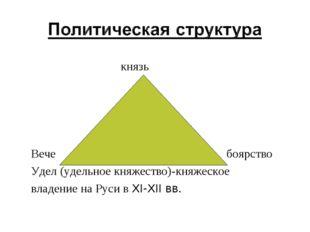 князь Вече боярство Удел (удельное княжество)-княжеское владение на Руси в X