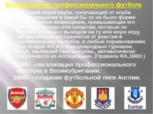 Возникновение профессионального футбола «Всякий игрок клуба, получающий от к