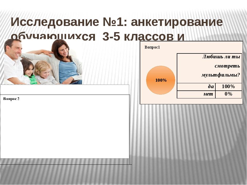 Исследование №1: анкетирование обучающихся 3-5 классов и взрослых Вопрос1 100...