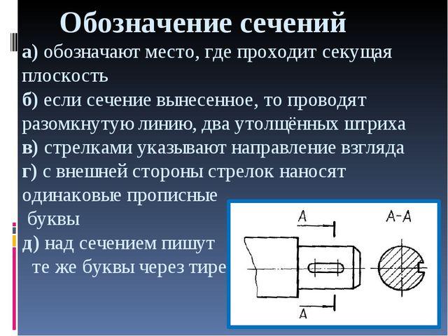 Обозначение сечений а) обозначают место, где проходит секущая плоскость б) е...
