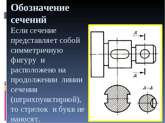 Обозначение сечений Если сечение представляет собой симметричную фигуру и рас...