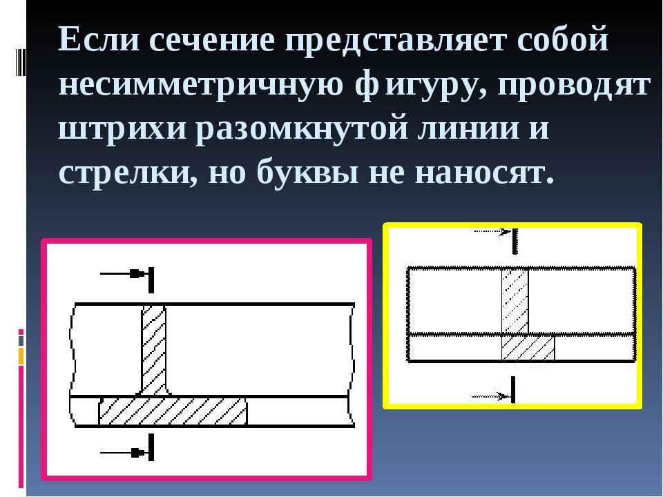 Если сечение представляет собой несимметричную фигуру, проводят штрихи разомк...