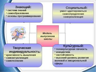 Модель выпускника школы Знающий: система знаний самообразование основы програ