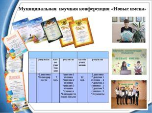 Муниципальная научная конференция «Новые имена»  2010-2011  2011-2012  201