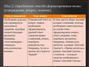 Шаг 2. Определение способа формулирования темы (утверждение, вопрос, понятие)