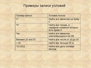 Примеры записи условий Пример записи Условиепоиска С* Найтивсе фамилии на бук