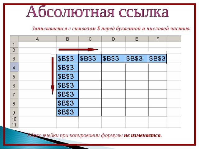 Адрес ячейки при копировании формулы не изменяется.