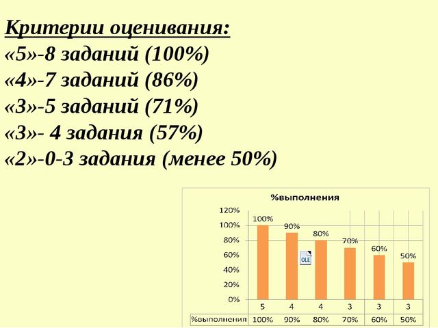 Критерии оценивания: «5»-8 заданий (100%) «4»-7 заданий (86%) «3»-5 заданий...