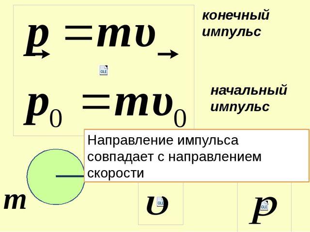 конечный импульс начальный импульс m Направление импульса совпадает с направл...