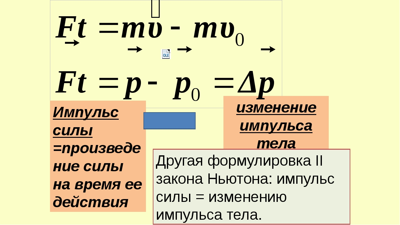 Импульс силы =произведение силы на время ее действия изменение импульса тела...