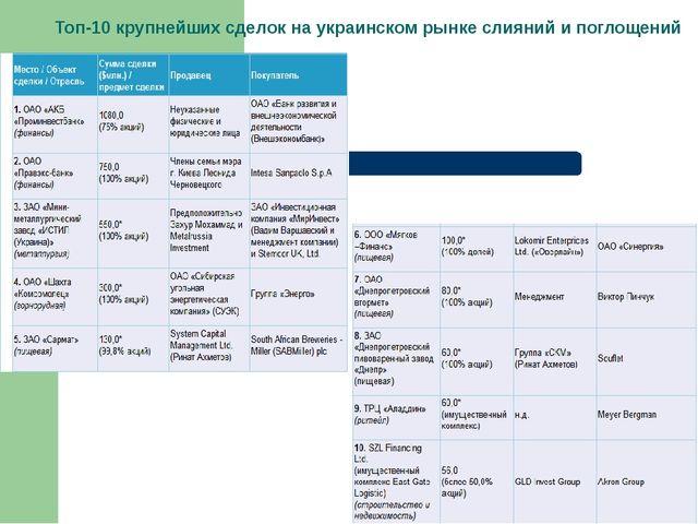 Топ-10 крупнейших сделок на украинском рынке слияний и поглощений