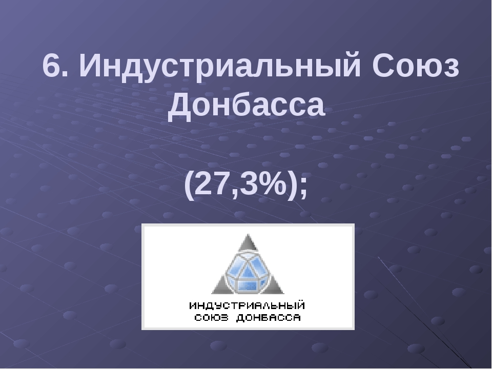 6. Индустриальный Союз Донбасса (27,3%);