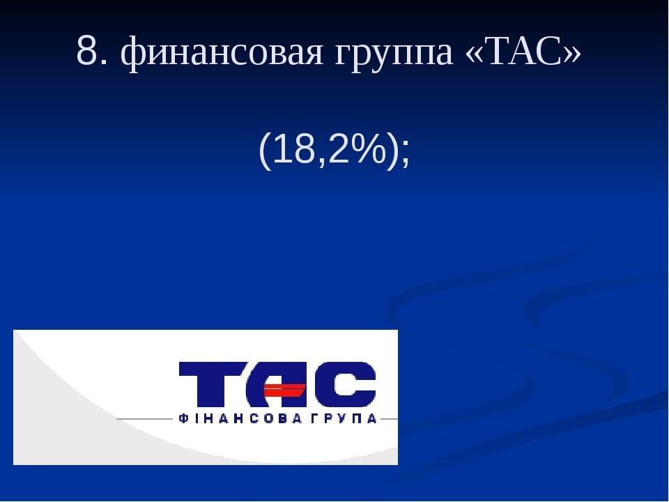 8. финансовая группа «ТАС» (18,2%);