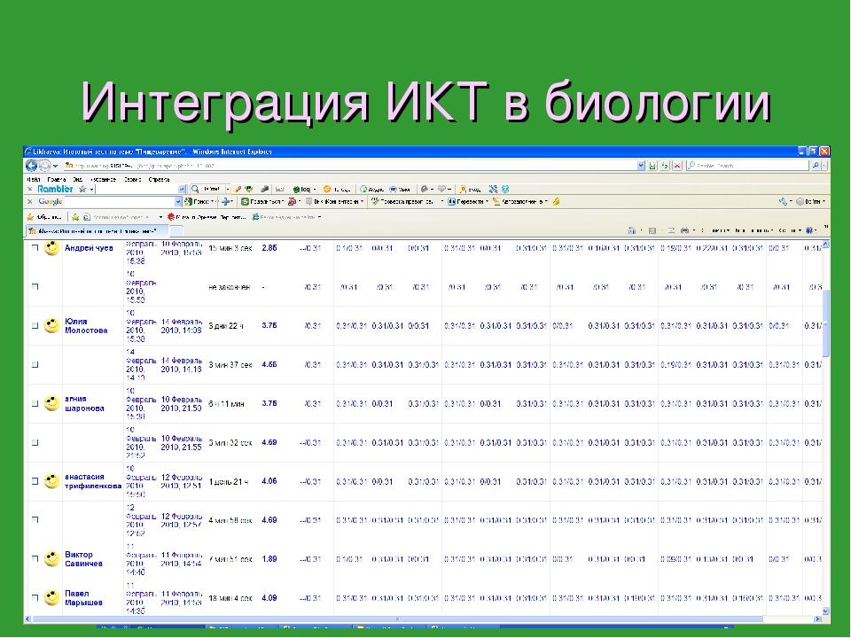 Интеграция ИКТ в биологии  Обратная связь осуществляется через компьютерное...