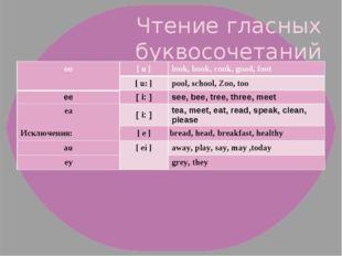 Чтение гласных буквосочетаний oo [ u ] look, book, cook, good, foot [ u: ] po