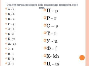 Эта табличка поможет нам правильно написать свое имя. A – a Б – b В – v Г – g