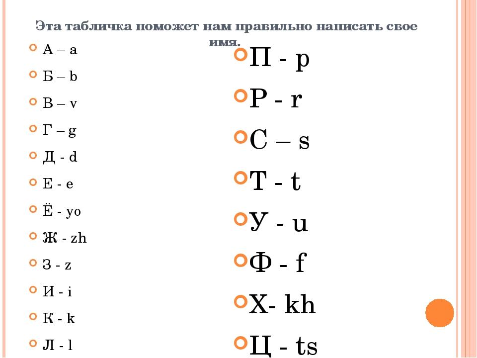 Эта табличка поможет нам правильно написать свое имя. A – a Б – b В – v Г – g...