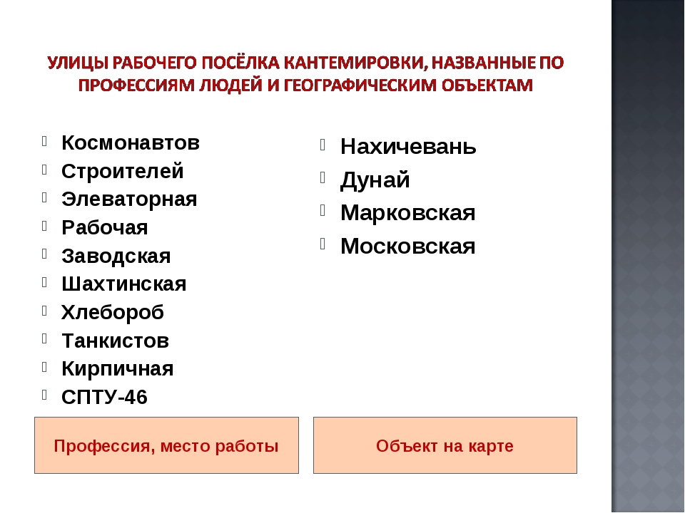 Профессия, место работы Объект на карте Космонавтов Строителей Элеваторная Ра...