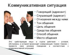 Говорящий (адресант) Слушающий (адресат) Отношения между ними Тон общения Цел