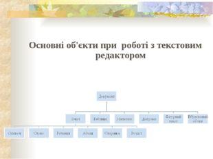 Основні об'єкти при роботі з текстовим редактором