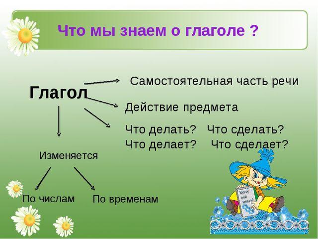 Что мы знаем о глаголе ? Глагол * Изменяется По числам Самостоятельная часть...