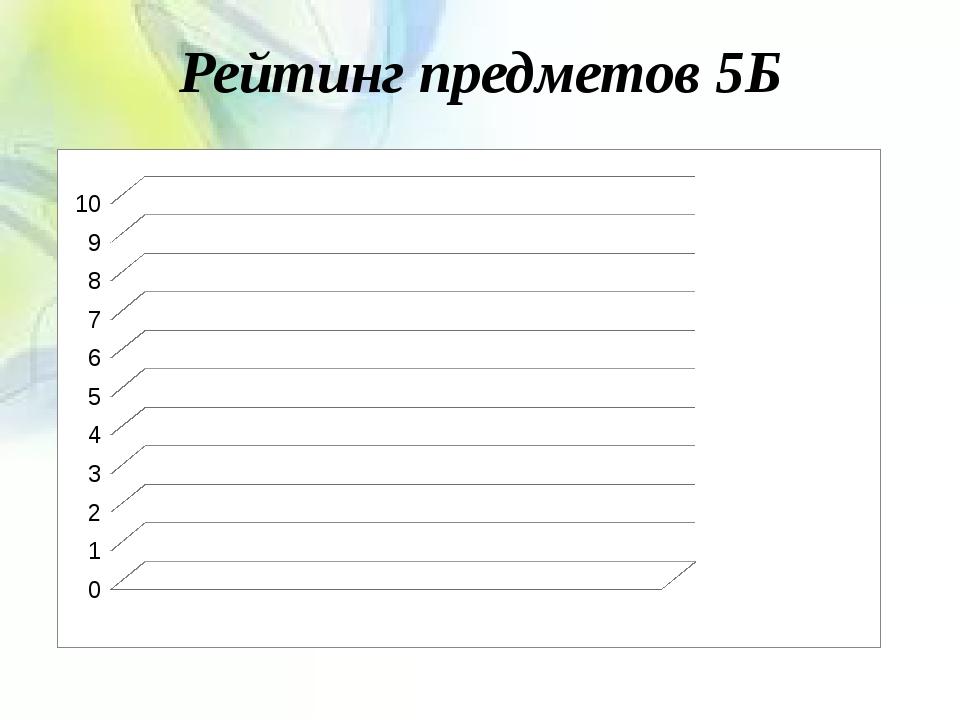 Рейтинг предметов 5Б