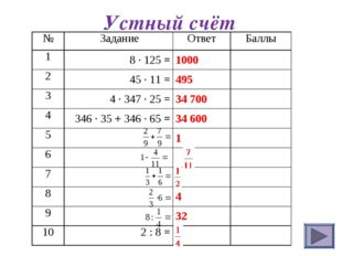 Устный счёт №ЗаданиеОтветБаллы 18 · 125 =1000 245 · 11 =495 34 · 34