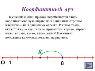 Координатный луч Кузнечик за один прыжок перемещается вдоль координатного луч