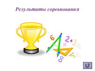 Результаты соревнования