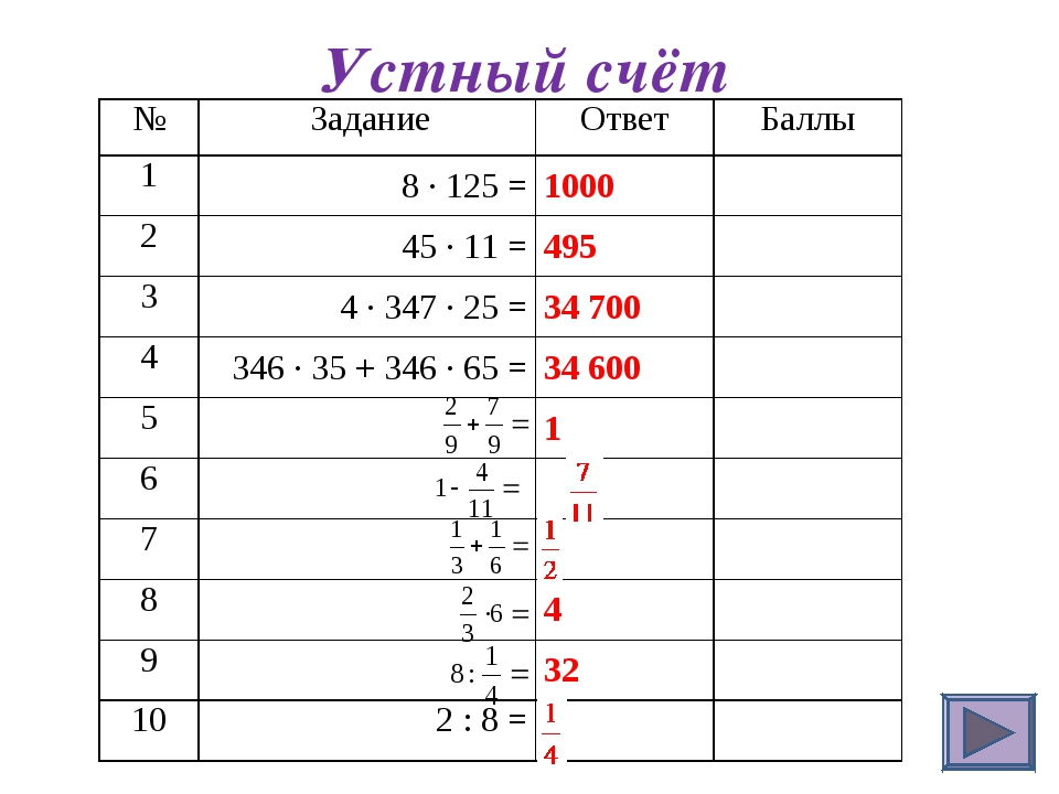 Устный счёт №ЗаданиеОтветБаллы 18 · 125 =1000 245 · 11 =495 34 · 34...