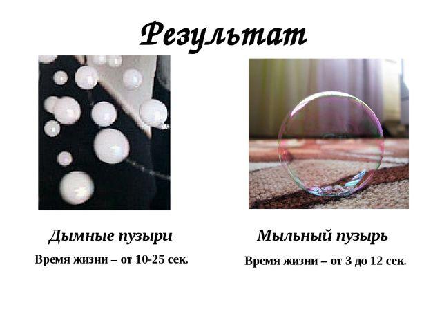 Результат Дымные пузыри Мыльный пузырь Время жизни – от 3 до 12 сек. Время жи...