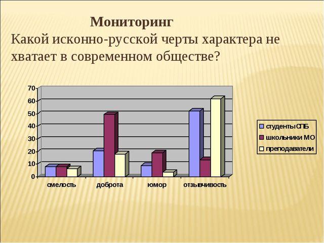 Мониторинг Какой исконно-русской черты характера не хватает в современном...