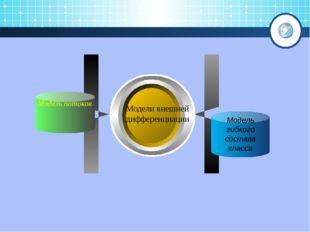 Модели внешней дифференциации Модель потоков Модель гибкого состава класса