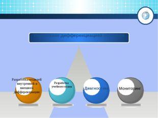 Управление дифференциацией обучения  Диагностика Мониторинг Разработка учеб