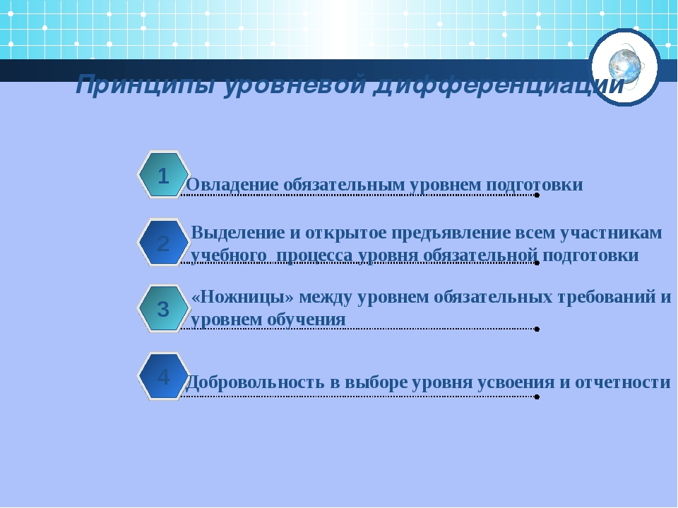 Принципы уровневой дифференциации  Овладение обязательным уровнем подготовк...