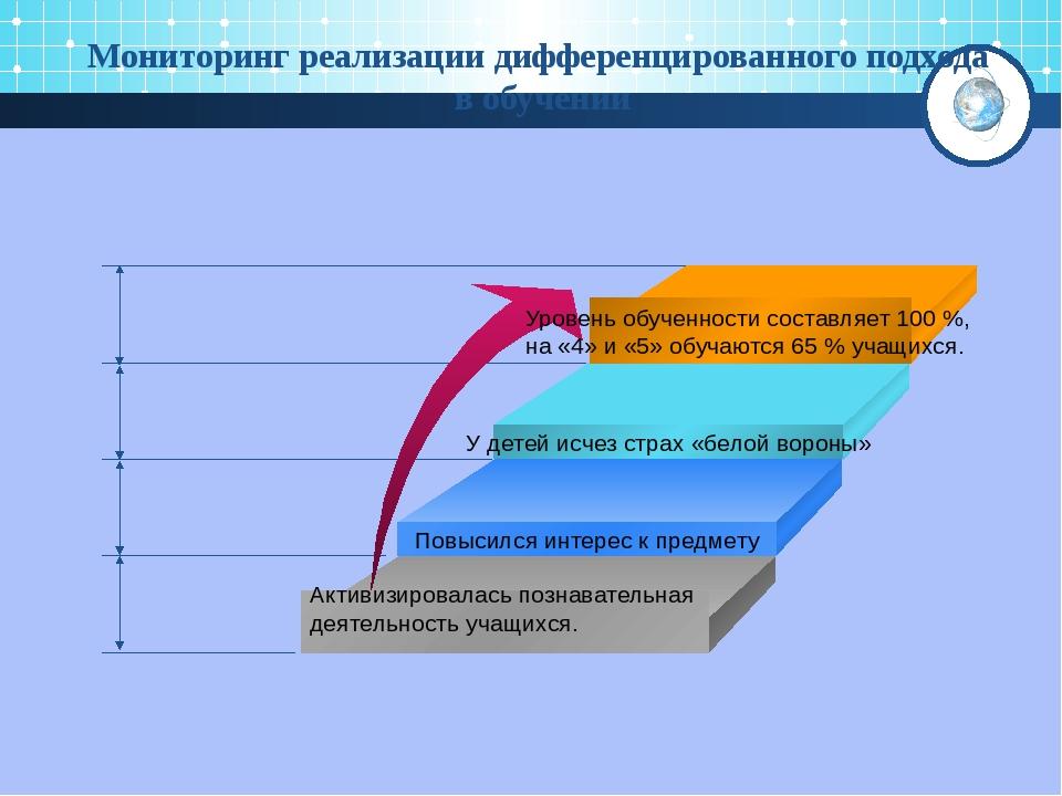 Мониторинг реализации дифференцированного подхода в обучении Уровень обученно...