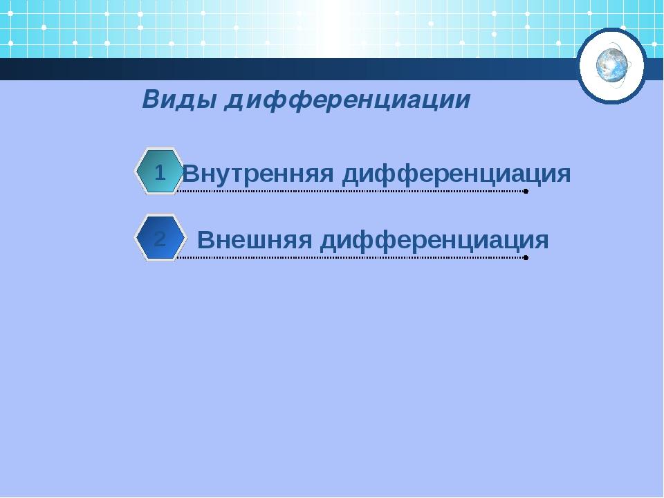 Виды дифференциации  Внутренняя дифференциация 1 Внешняя дифференциация 2