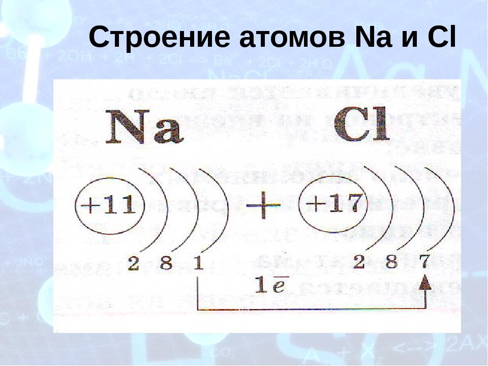 схема строения атома химия продолжила блистать