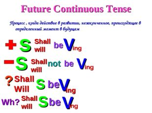Future Continuous Tense Процесс , когда действие в развитии, незаконченное, п