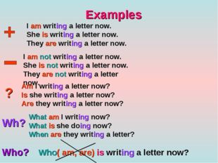 Examples I am writing a letter now. She is writing a letter now. They are wri