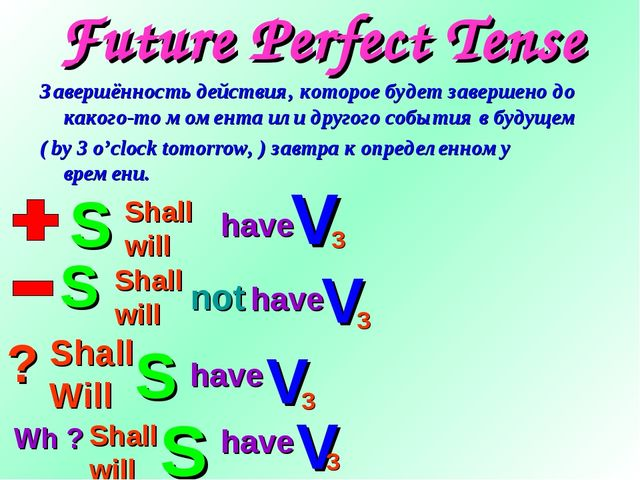 Future Perfect Tense Завершённость действия, которое будет завершено до како...