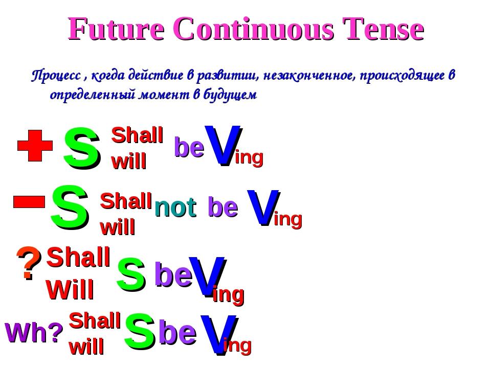 Future Continuous Tense Процесс , когда действие в развитии, незаконченное, п...